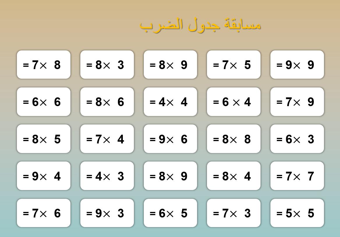 لعبة مسابقة جدول الضرب الصف الثالث مادة الرياضيات المتكاملة بوربوينت Electronic Products