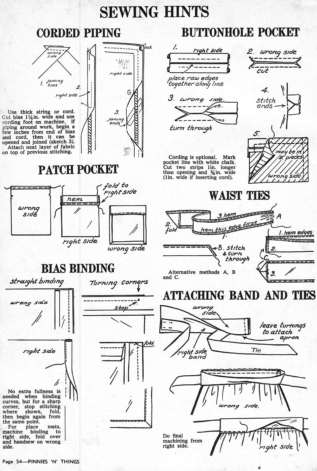 White apron tape - Bias Tape On Corners Piping Pockets Apron Waist