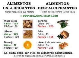 Alimentos con mas litio