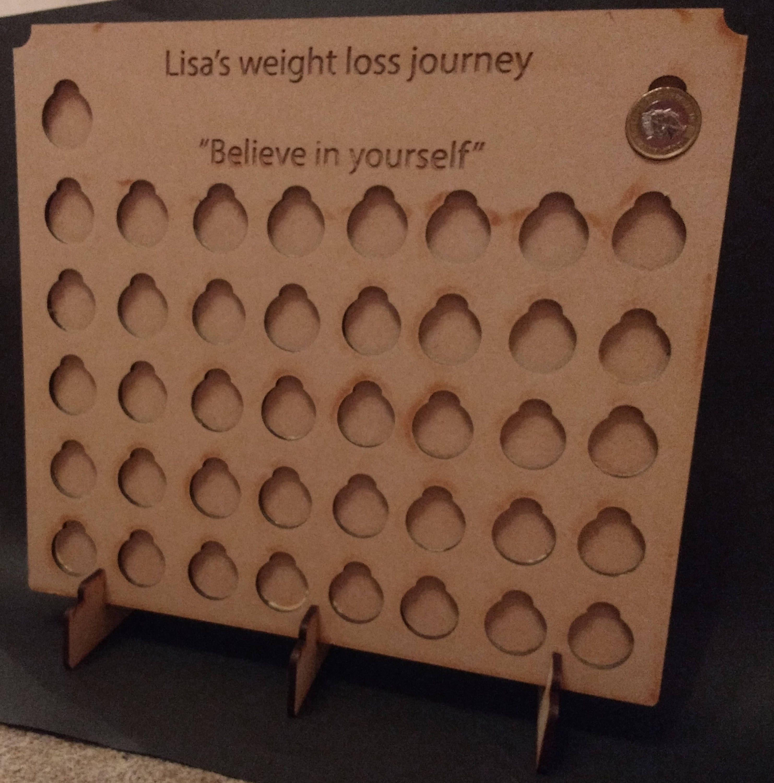 Weight loss weight loss tracker weight loss boardpound for weight loss weight loss tracker weight loss boardpound for poundweight geenschuldenfo Gallery