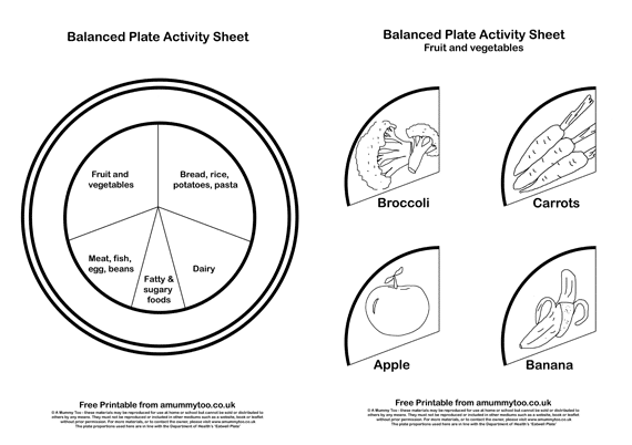 Healthy Eating Plate Activity