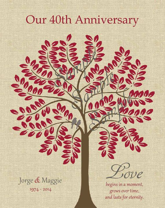 Unusual Ruby Wedding Anniversary Gifts For Parents : ... AnniversaryRuby Anniversary Gift- Parents Anniversary