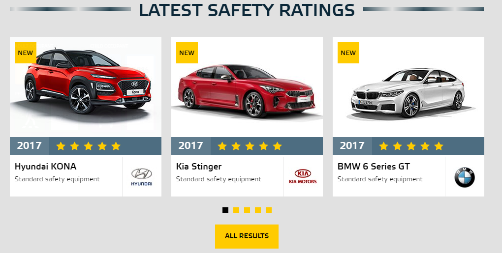 Top 6 safest car which score high in Euro NCAP (With