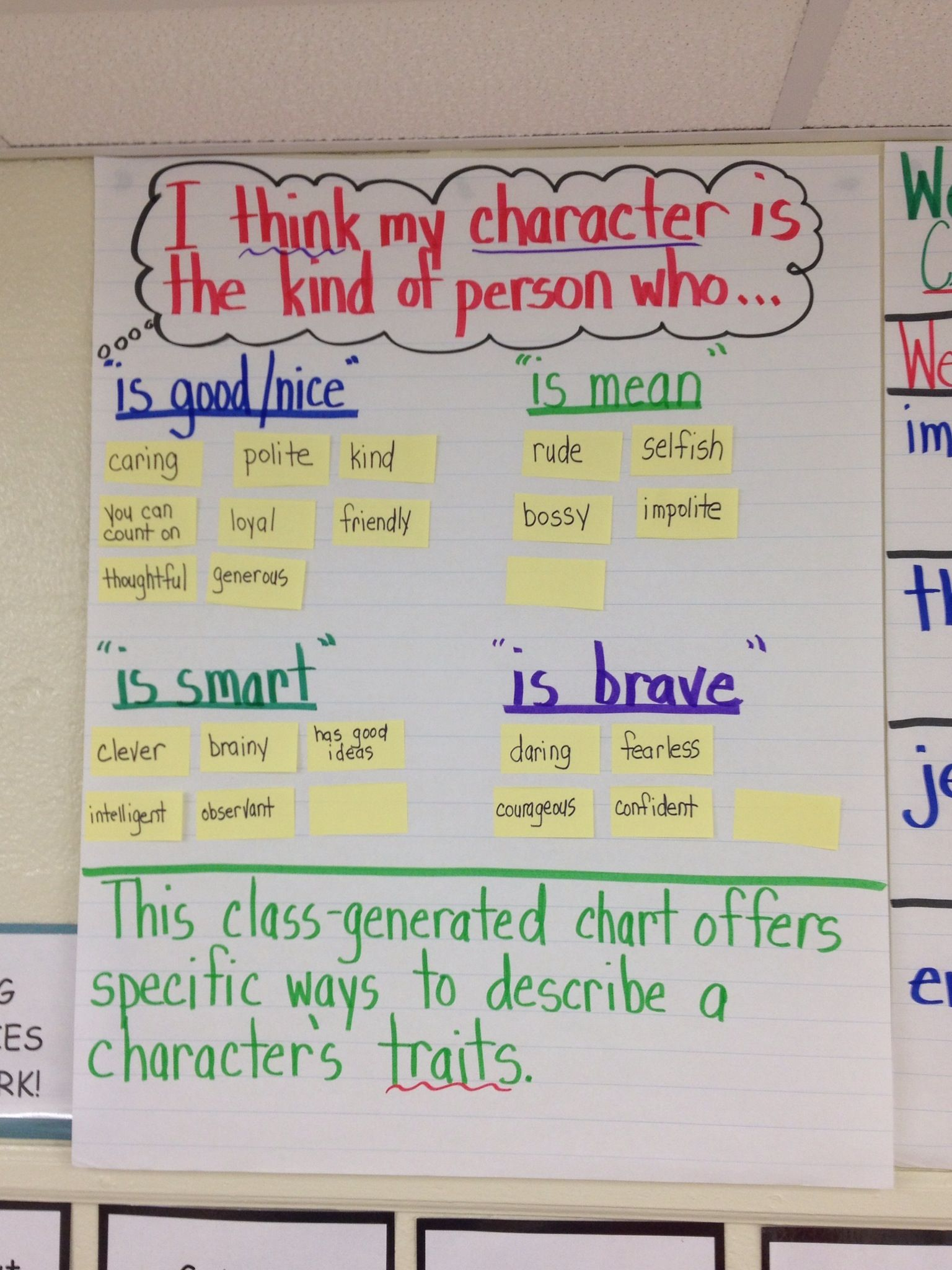 Class Generated Chart For Specific Character Traits
