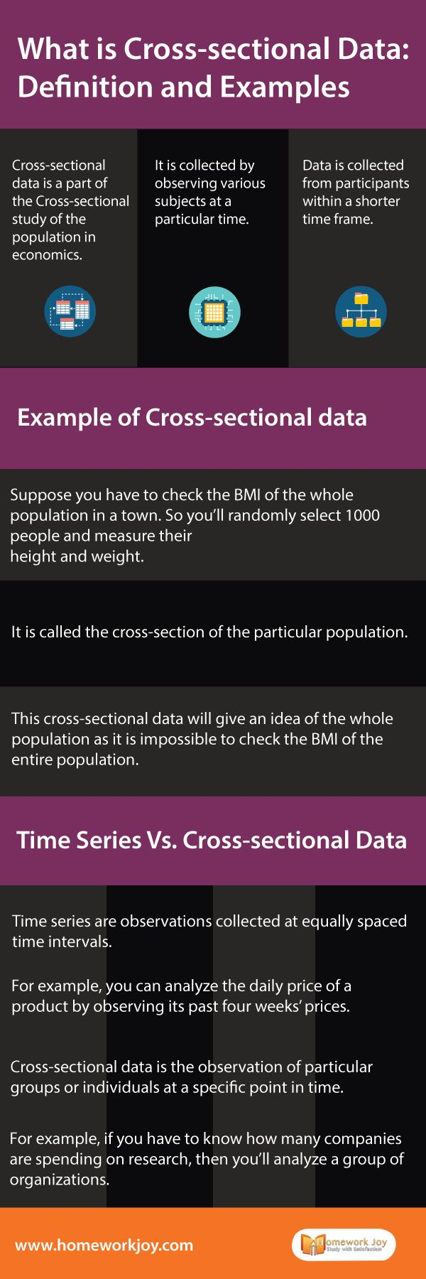 What is Cross-sectional Data | Definition and Examples in ...