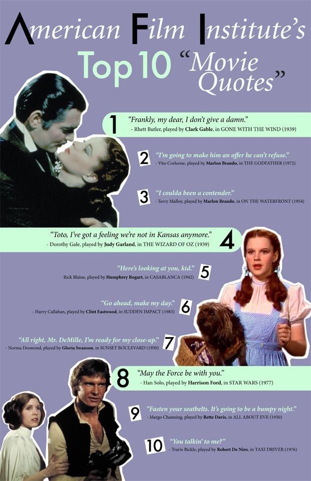 American Film Institute  Top 10 Movie Quotes