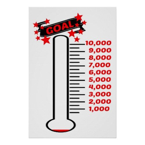 Fundraising Goal Thermometer 10k Goal Poster Zazzle Com With