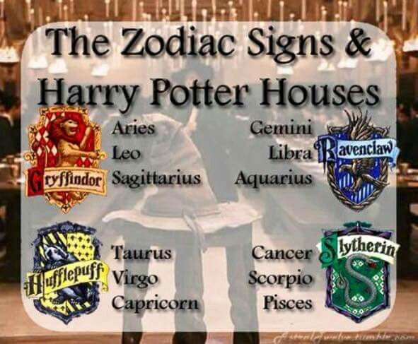 The Signs Harry Potter Houses Harry Potter Zodiac Harry Potter Houses Harry Potter Universal