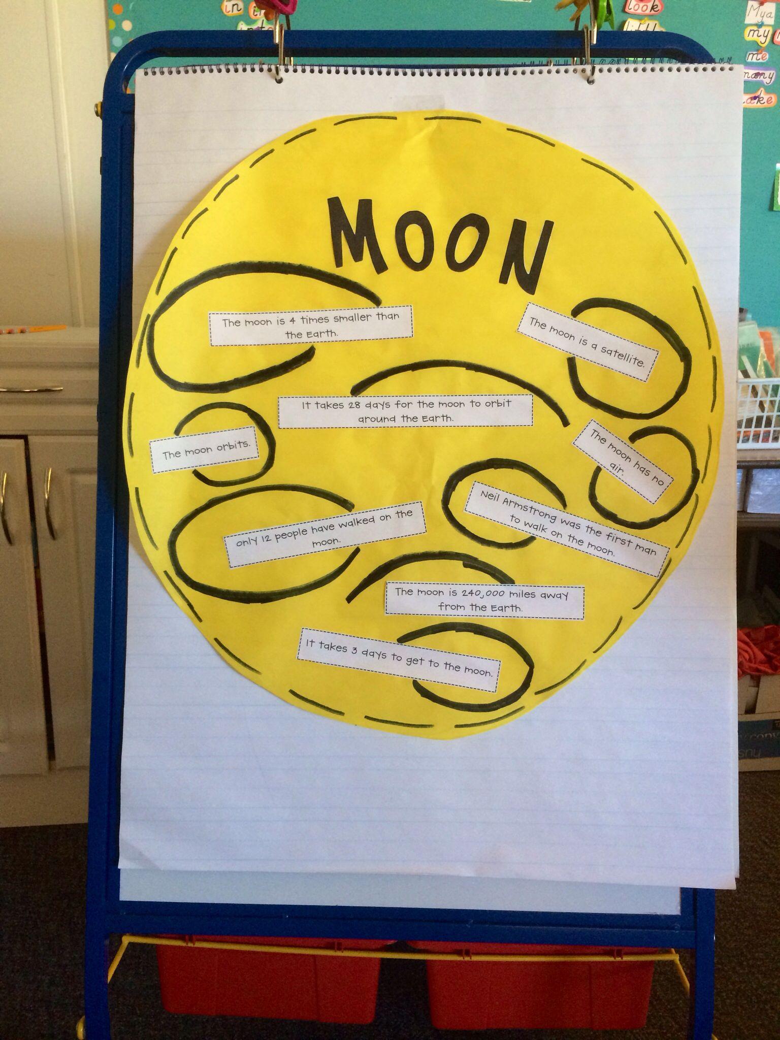 First Grade Moon Anchor Chart