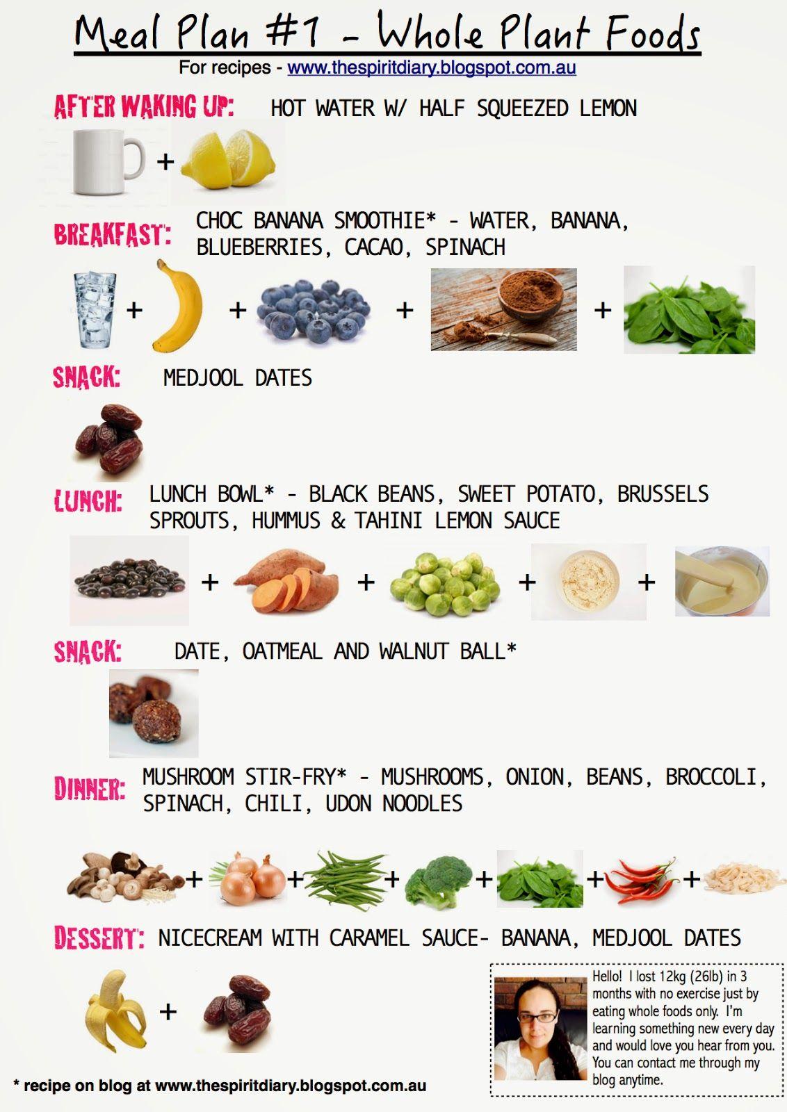 Vegan Daily Meal Plan 1 Daily Meal Plan Vegetarian Meal Plan Vegan Diet Plan