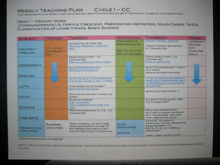 great schedule template keep it simple #classicalconversations - vacation schedule template