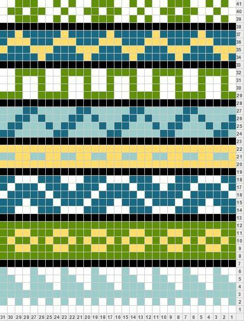 Cross stitch border.   Embroidery   Pinterest   Cross stitch ...