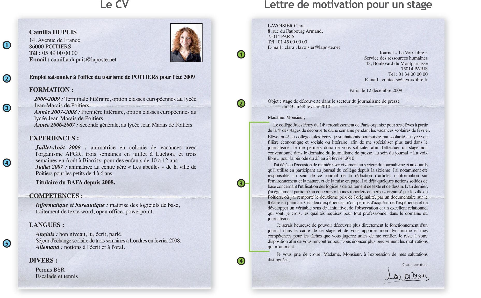 fle cv et lettre de motivation