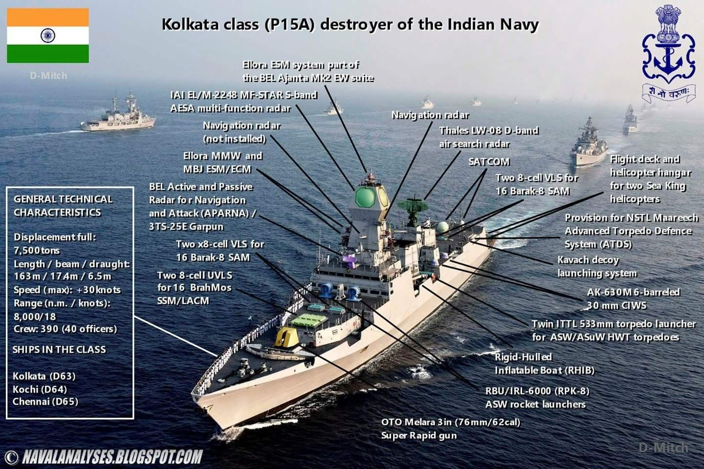 Pin By Radialv On Warships In Details Indian Navy Ships Indian Navy Navy Ships