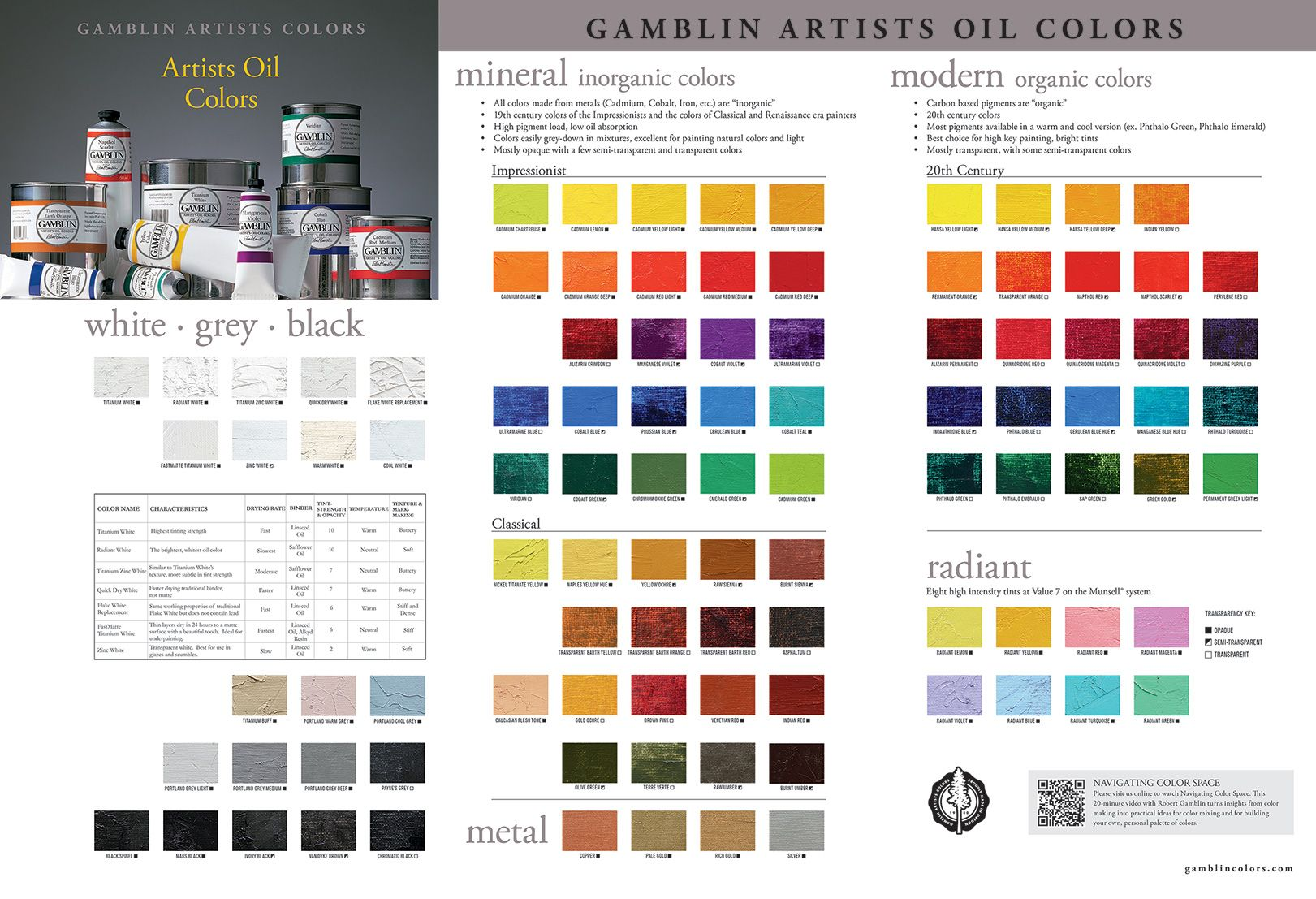 Gamblin Color Chart Mineral And Modern Colors Colorful Oil Painting Paint Color Chart Color Mixing Chart