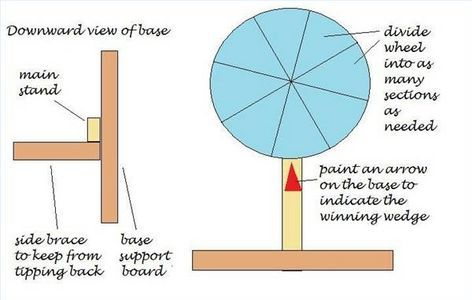 How To Make A Homemade Game Spin Wheel From Cardboard Diy Spinning Wheel Spinning Wheel Spinners Diy