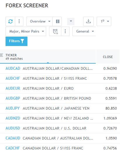 tradingview btc yen legjobb bitcoin kereskedési platform az usa-ban