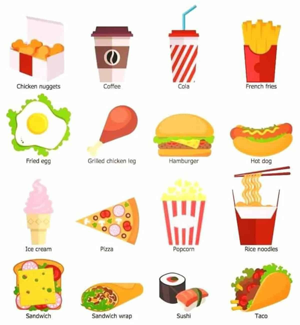 Food And Drinks Vocabulary English Vocabulary For Fast