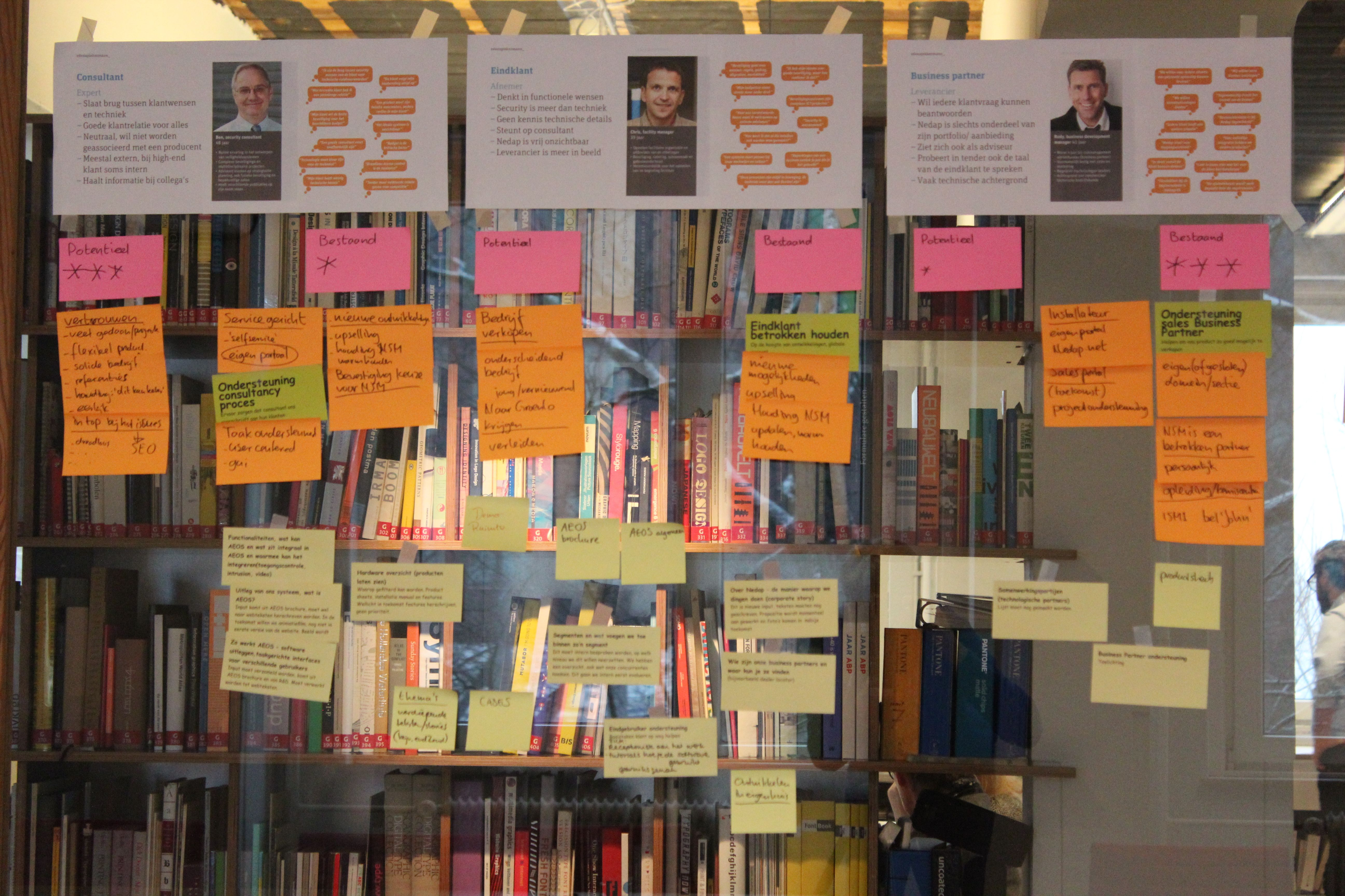 Edenspiekermann - persona's and customer journey mapping