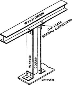 image result for connect open web girder to wide flange beam steel I-Beam Specification Table image result for connect open web girder to wide flange beam i beam container architecture