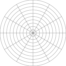 Image result for concentric circle blank pie chart graph