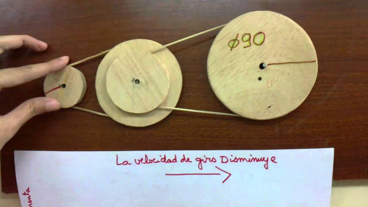Mecanismo De Transmisión 3 Poleas Y 2 Correas Reductor V 2 Polaroid Planos De Muebles Diseño De Armario