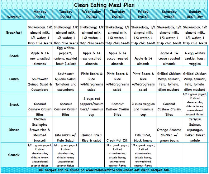 P90x3 Meal Plan on Pin...
