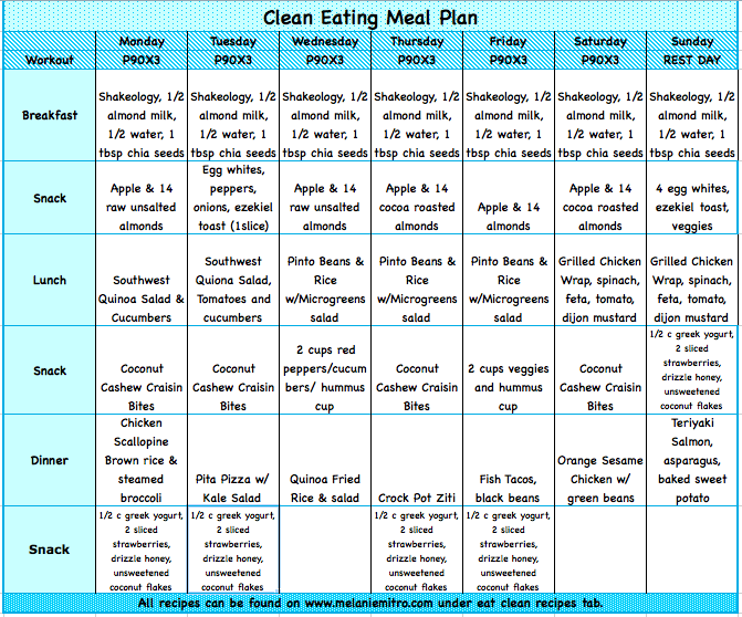 Clean Eating Meal Plan Quick Easy That Anyone Can Follow