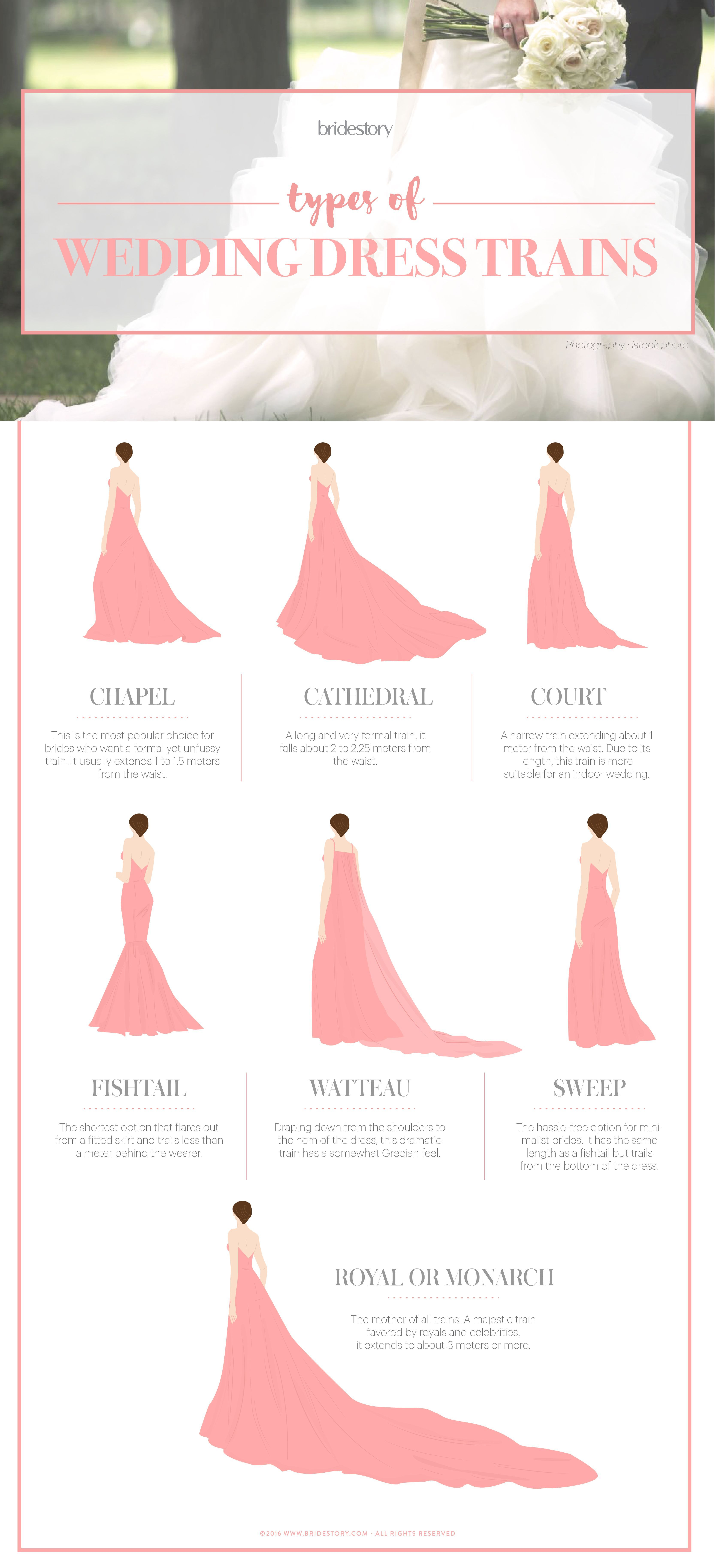 The Bride's Guide to Finding the Perfect Wedding Dress - Bridestory Blog | Wedding  dress types, Wedding dress train, Perfect wedding dress