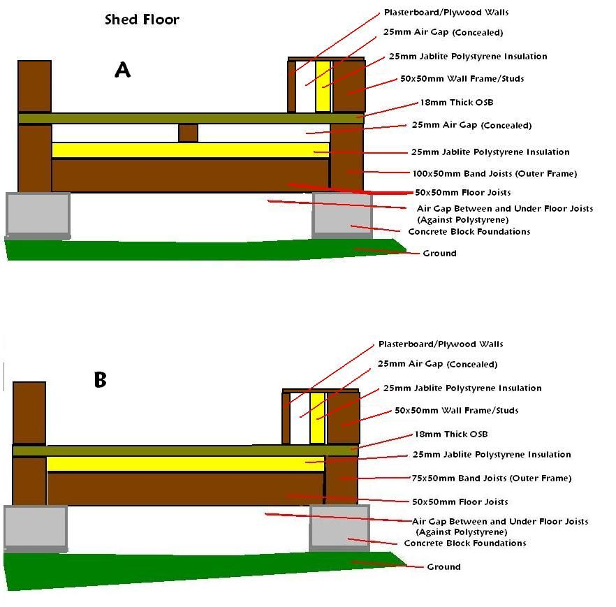 Image result for how to insulate shed floor insulating a
