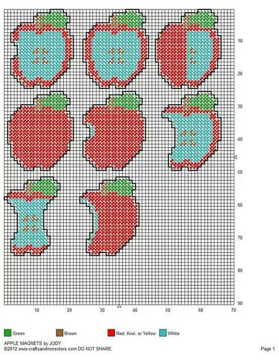 APPLE by JODY Plastic canvas patterns, Plastic