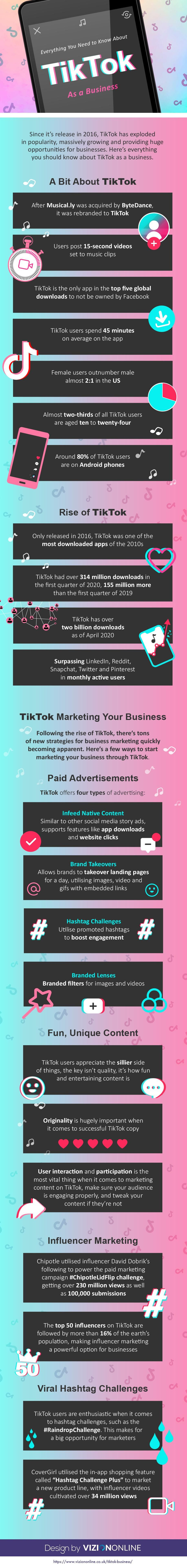 Everything You Need To Know About Tiktok As A Business Business Infographic Infographic Marketing Infographic