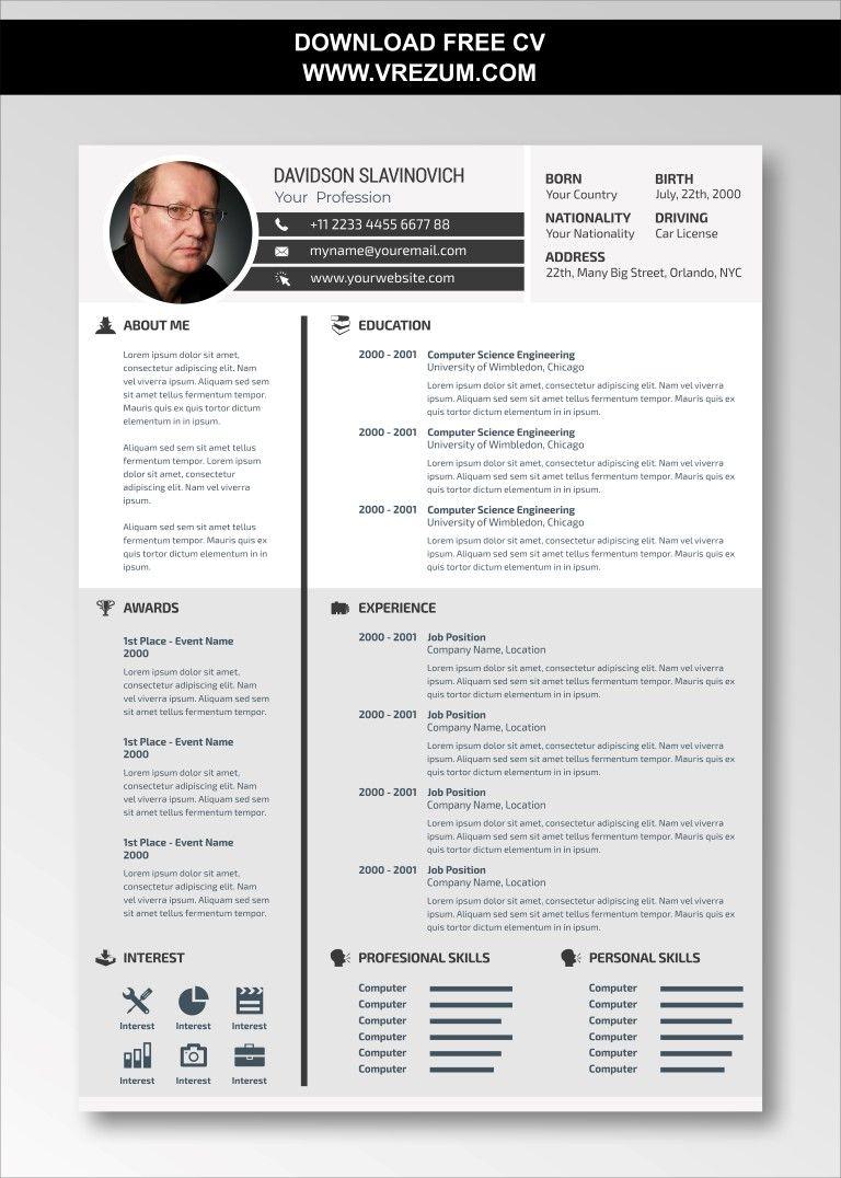 21+ Resume major accomplishments examples ideas
