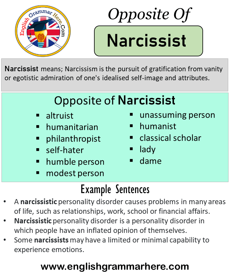 Opposite Of Narcissist Antonyms Of Narcissist Meaning And Example Sentences Antonym Opposite Words Contradict Eac In 2021 Opposite Words Opposite Words List Antonyms
