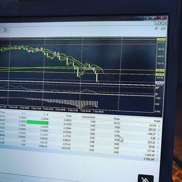 Free Trial Now Available Subscribe For Daily Forex Signals