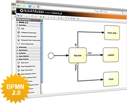 Pin by Gregg Lipson on BPMN 2 0 | Open source, Engineering