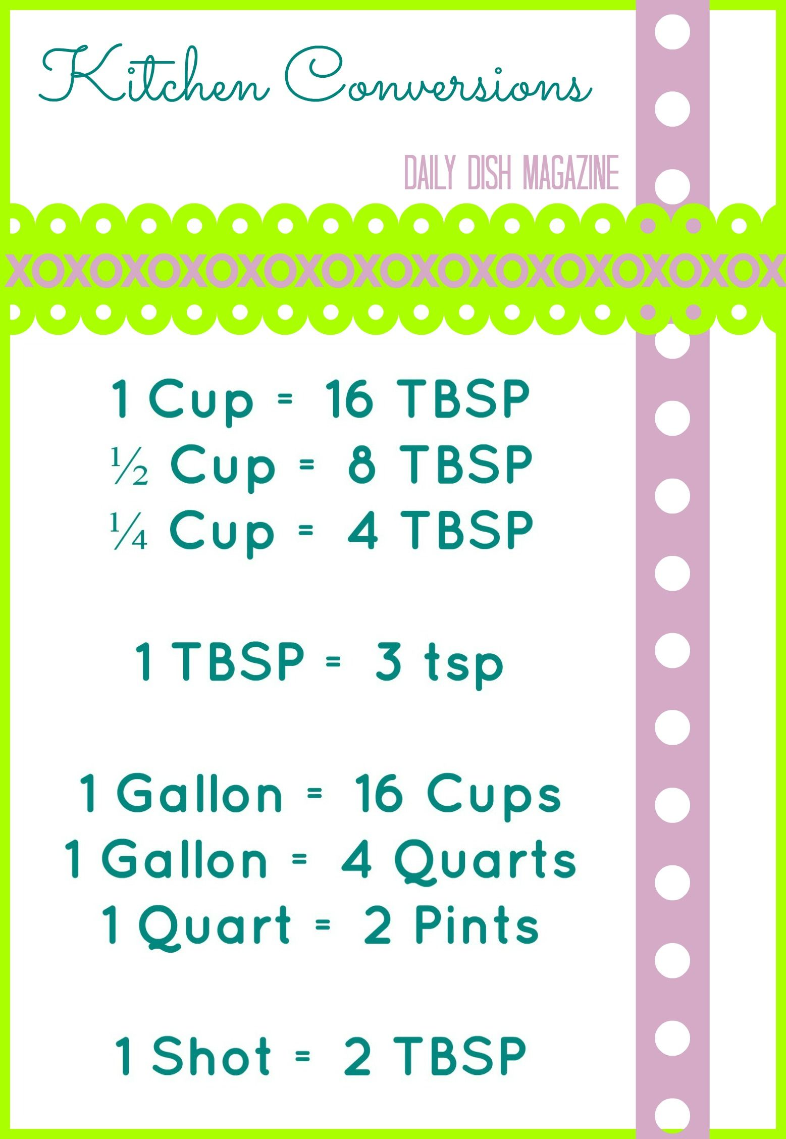 How many cups in a gallon free kitchen cooking conversions do you know how many cups are in a gallon print for free a cute kitchen cooking conversions chart from daily dish magazine geenschuldenfo Choice Image