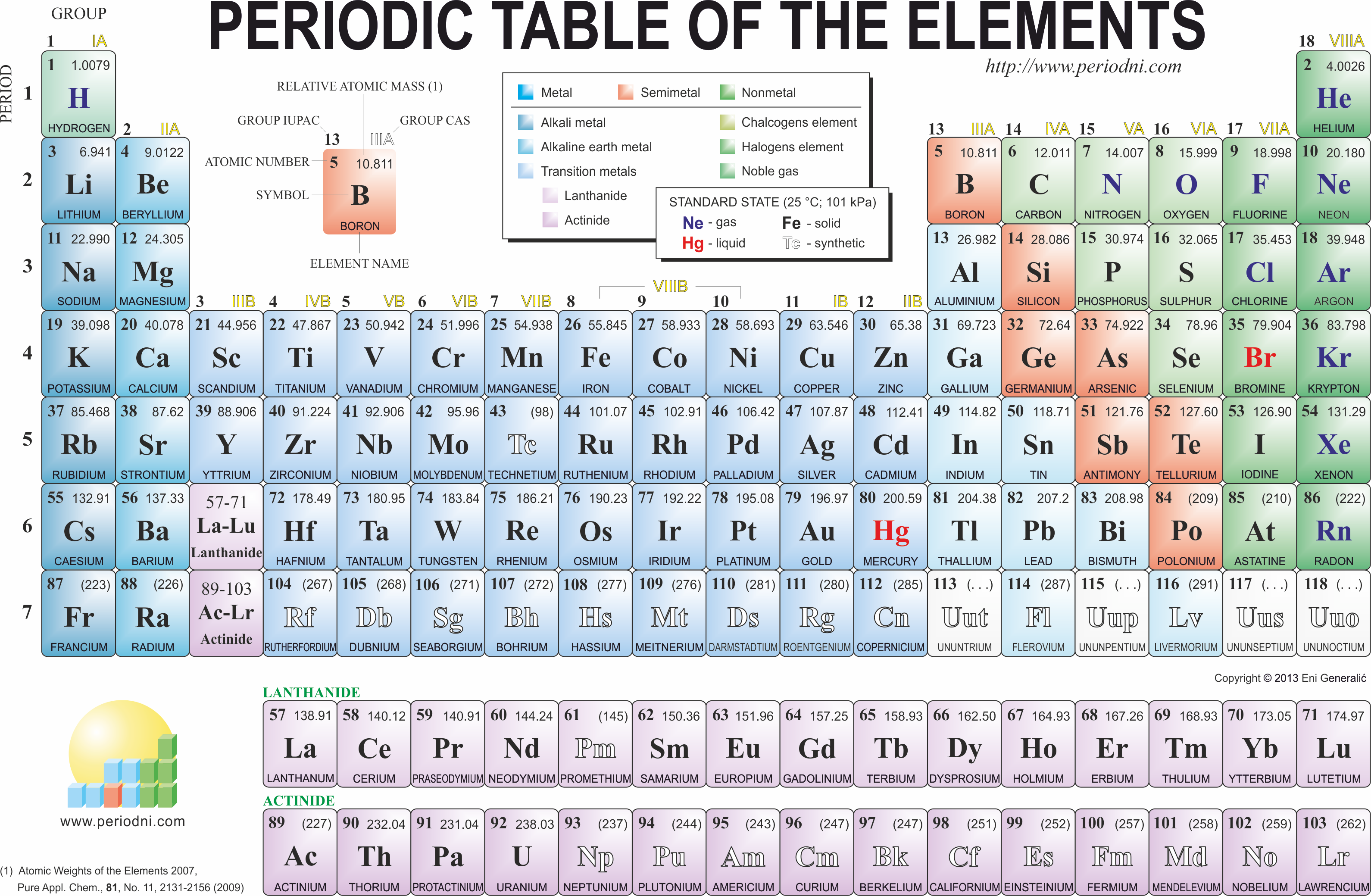 Image Result For Periodic Table Of The Elements