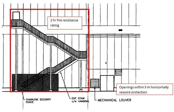 Buildings Type I Or Ii Construction Require Minimum Fire Resistive Rating Of 2 Hours For Stair Enclosures Building Systems Fire Construction