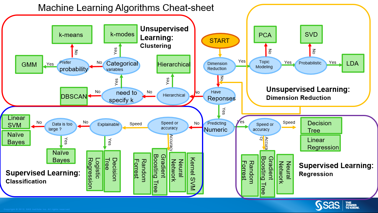 Google's Search Algorithm and Ranking System - Google Search