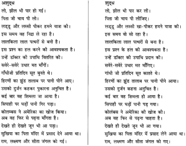 CBSE Class 10 Hindi B व्याकरण अशुद्धि शोधन Learn CBSE