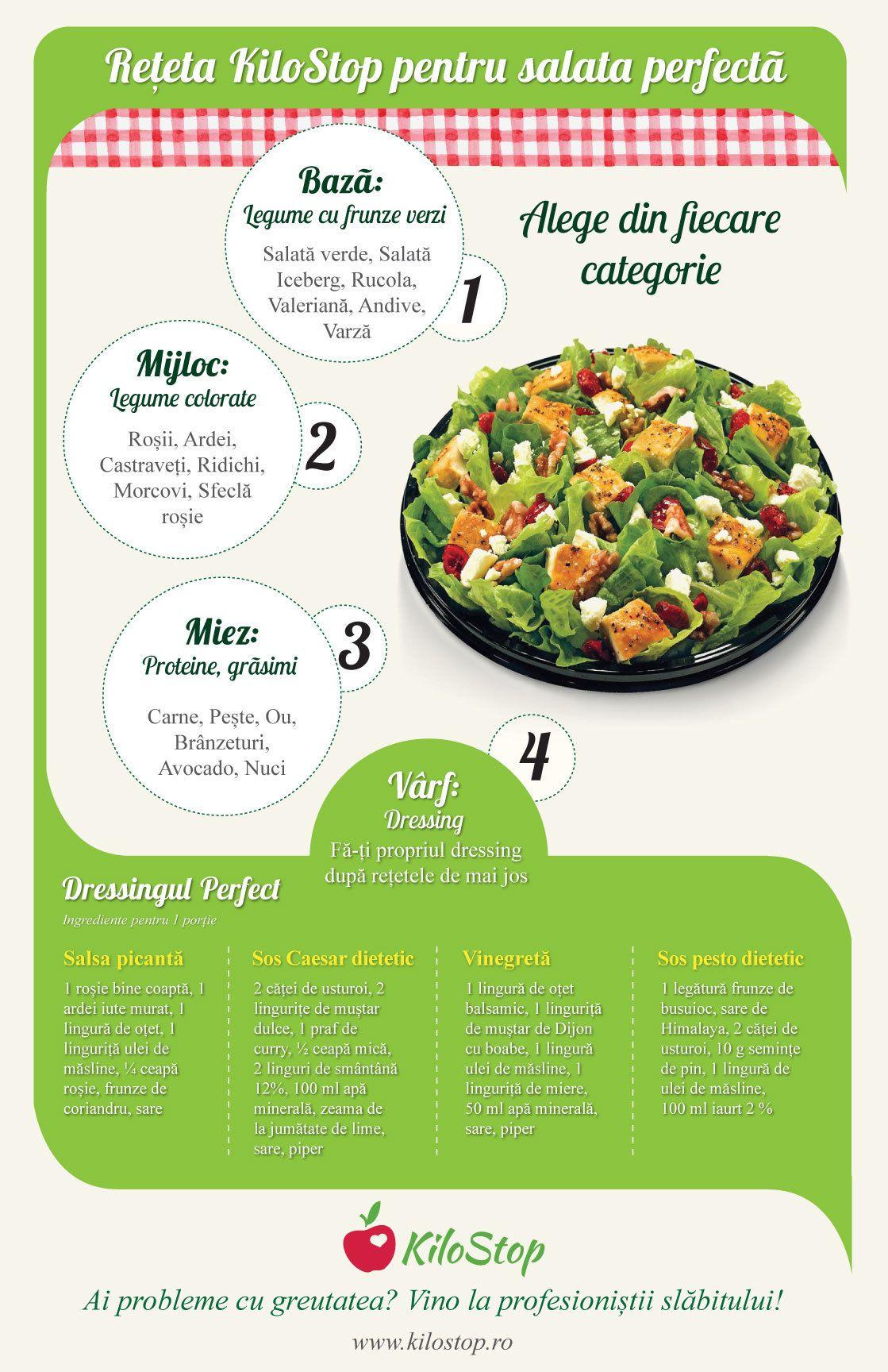 perioade perfecte pentru a mânca pentru pierderea în greutate)