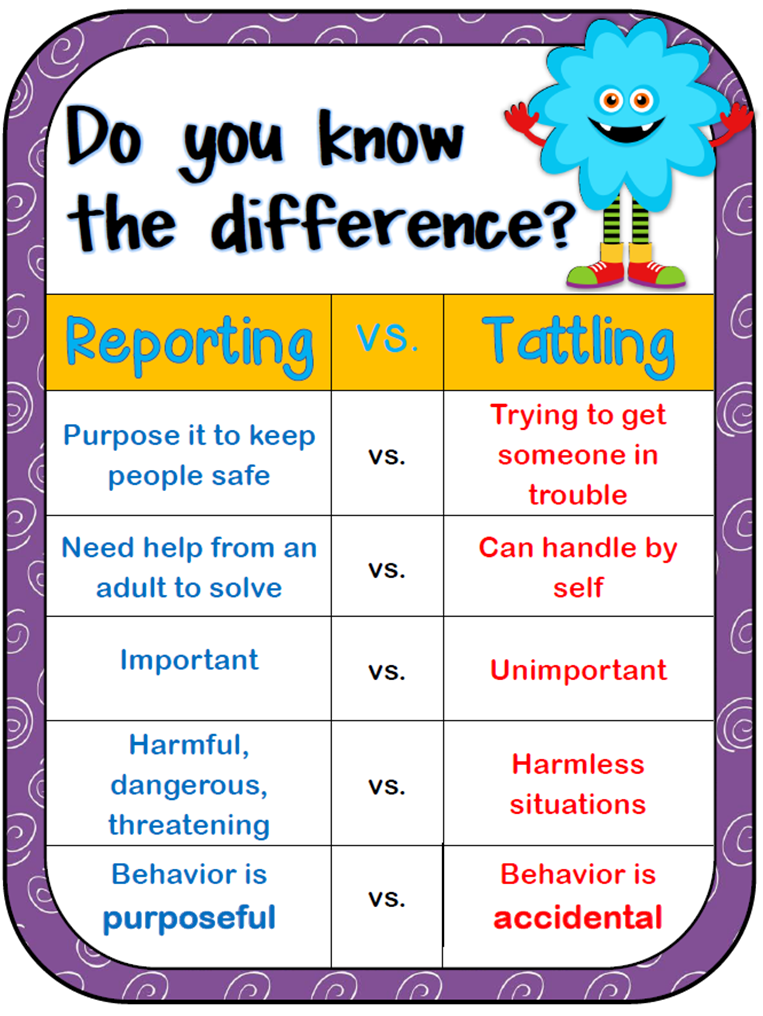 reporting vs tattling poster freebie from hooty 39 s homeroom blog classroom management stuff. Black Bedroom Furniture Sets. Home Design Ideas