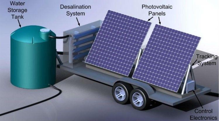 Portable Machine Turns Salt Water Into Drinking Water Using Solar Power Solar Panels Solar Energy Diy Solar