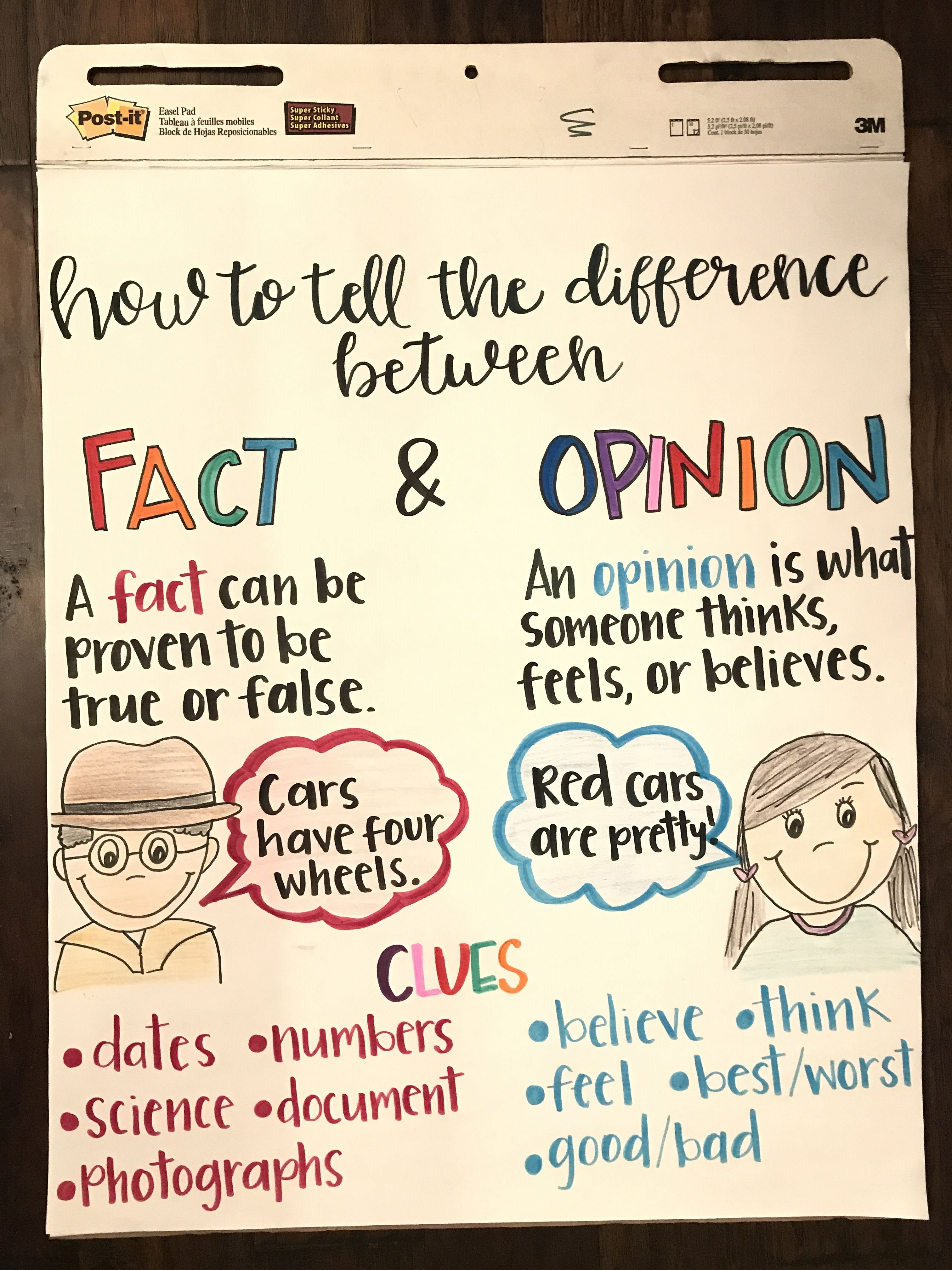 Fact Vs Opinion Anchor Chart Teacherlife