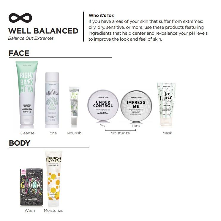 The Well Balanced Collection Ph Levels Wellness Feelings