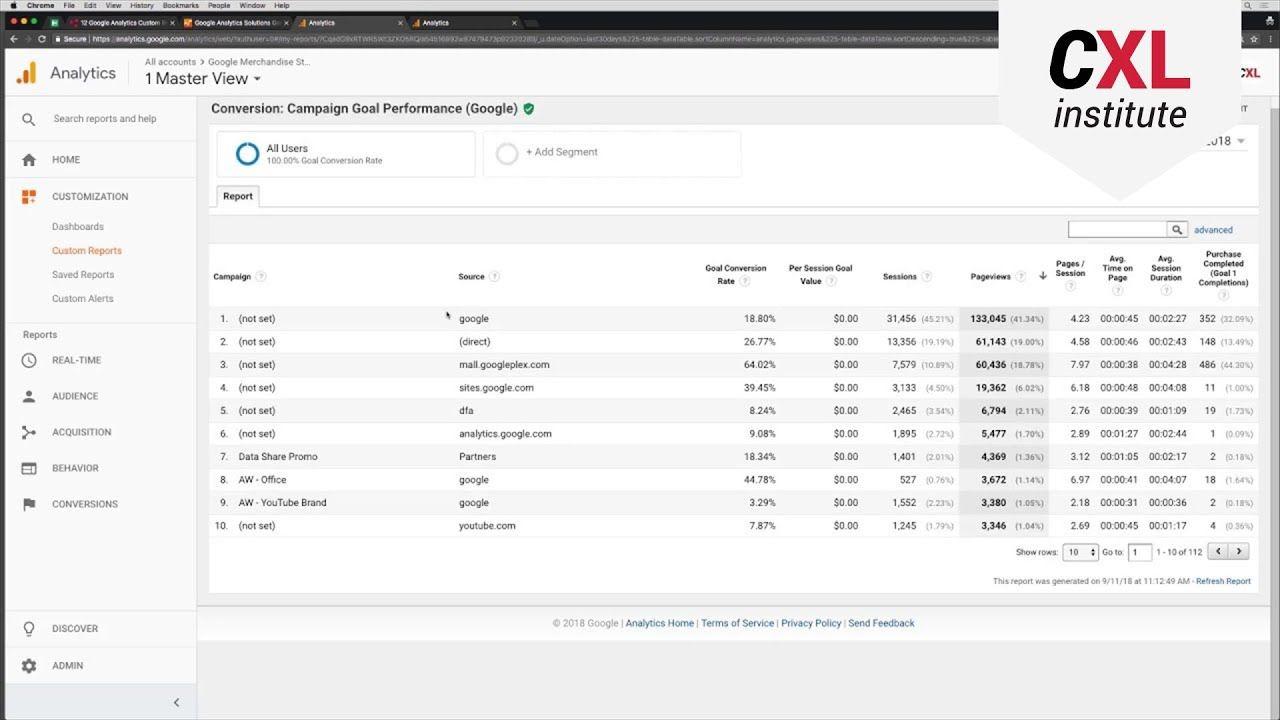 Google Analytics How to build Custom Reports for PPC