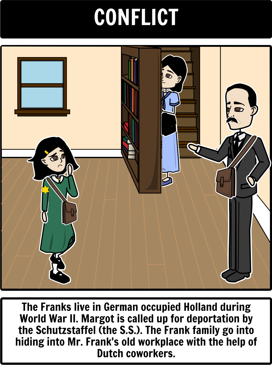 Pin on Anne Frank The Diary of a Young Girl
