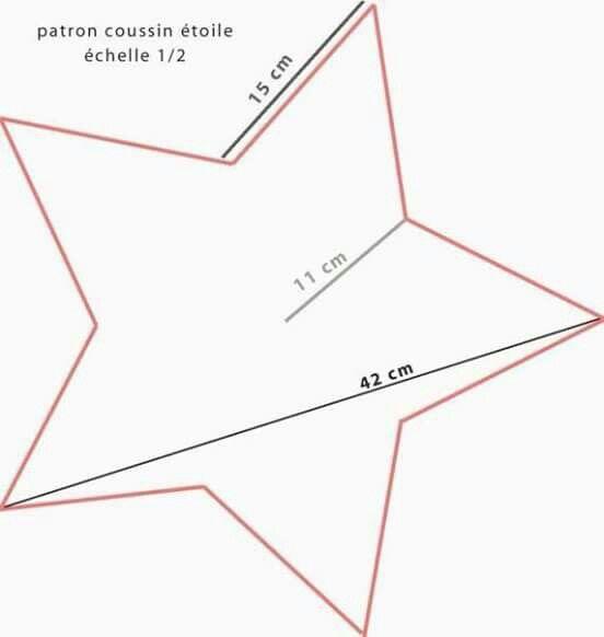 Medidas estrellas | Camisetas | Costura, Patrones y Moldes