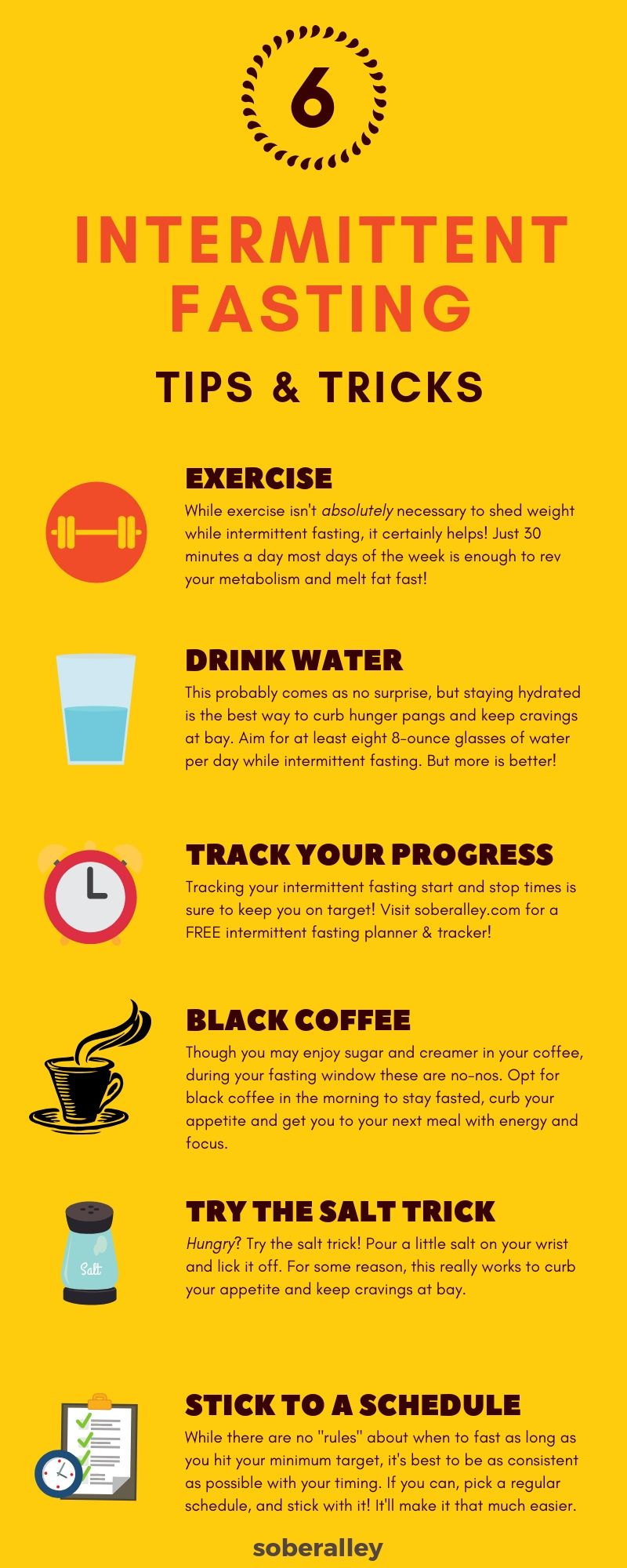 best intermittent fasting for dieting